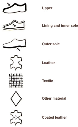 Shoe pictogram
